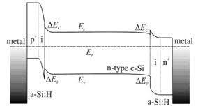 silicon based heterojunction solar cells pv lab