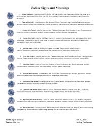 zodiac signs zodiac signs and meanings 1 728 jpg cb 1312540378