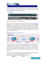 Cisco Route Map by Site To Site Ipsec Vpn Between Two Cisco Asa One With Dynamic Ip