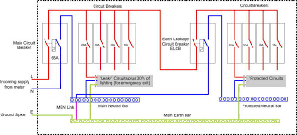 house wiring diagram with elcb home wiring and electrical diagram