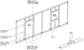Window Framing Diagram Building Guidelines Drawings