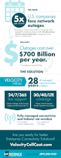 velocity cellcast microspace communications