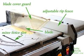 How To Use Table Saw Tool Tutorial Friday Table Saw Tutorial Pretty Handy