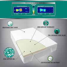 Gel Memory Foam Topper 3 Memory Foam Mattress Topper Twin Xl Bed And Bedding