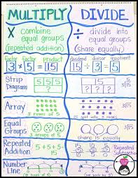 multiplication madness anchor charts multiplication and chart