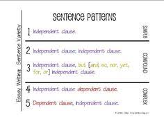 identify sentence pattern english grammar simple compound and complex sentences sentences activities and