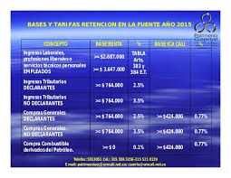 base retenciones en la fuente en colombia 2016 retencion en la fuente 2015