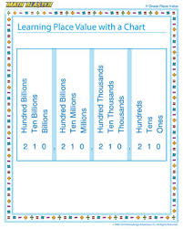 learning place value with a chart u2013 free printable on place value