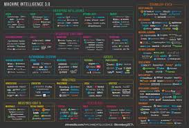What Does Industry Mean On Job Application Intelligence Industry U2013 An Overview By Segment