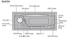 pioneer deh 1500 wiring diagram u0026 pioneer deh bt wiring