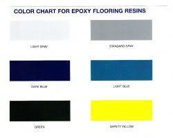 floor paint colors uk sherwin williams porch u2013 jdturnergolf com