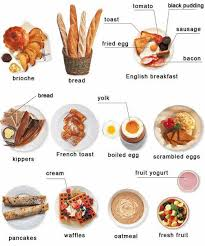 traditional breakfast foods that are eaten around the world basic