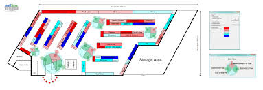 Convenience Store Floor Plan Layout What Makes A Great Store Layout