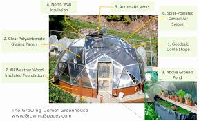best small house designs in the world best small house designs in the world dome greenhouse geodesic