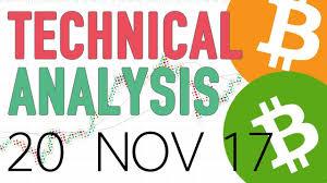 Bull Flag Btc U0026 Bch Technical Analysis U2013 Will This Bull Flag Go To 10k Btc