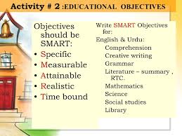by presentation outline 1 introduction 2 purpose of a lesson plan