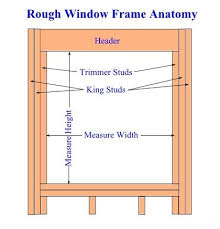 window measurements how to measure for vinyl replacement windows step by step