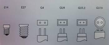 G4 Halogen Mit Led Ersetzen by Was Bedeutet Gu10 Alles Wissenswerte Zum Lampensockel Gu10