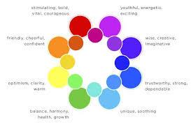color mood chart color feelings wheel attractive design ideas color feelings chart