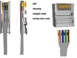 bt wiring guide etc the scream