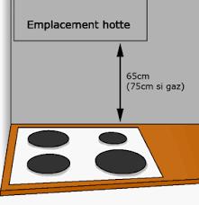 hauteur de hotte de cuisine hauteur de fixation d une hotte aspirante