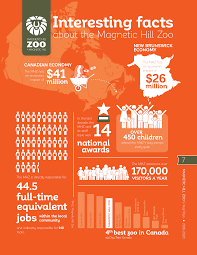 canadian thanksgiving fun facts magnetic hill zoo