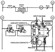wiring diagram magnetic contactor efcaviation com