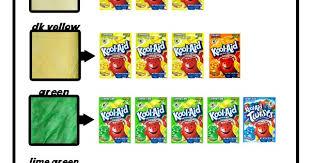 kool aid hair dye color chart best 25 kool aid dye ideas on