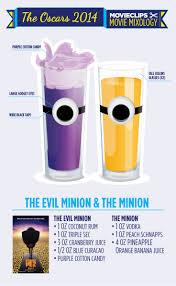 movie mixology oscar edition minion cocktails film food