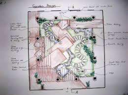 Small Garden Layout Plans Garden Design Layout Plans Hotcanadianpharmacy Us