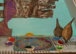 art therapy internal household of the mind an art therapy directive