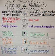 factors vs multiples anchor chart image only more 2017 2018