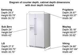 Kitchen Cabinet Depth Plain Average Refrigerator Dimensions Standard Kitchen Height And