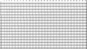 multiplication table up to 30 tables 20 to 30 pdf worksheets tataiza free printable worksheets