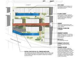 Net Zero Floor Plans Net Zero Rowhouse Living Design Lab