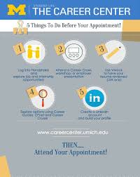Career Coach Resume 5 Things To Do Before Your Appointment With A Career Coach