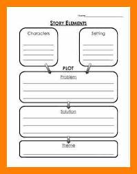 ebay html template generator how to write graphic organizers