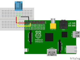 iot temperature and moisture sensor integrated to node red and