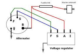 v8 engine diagram basic ford diagram wiring diagram odicis