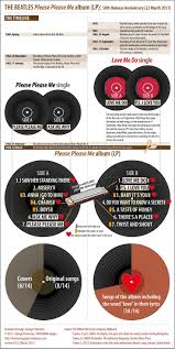 the 25 best beatles first album ideas on pinterest beatles