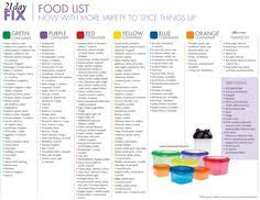 sample meal plan u0026 grocery shopping list for the 21 day fix