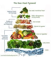 7 day raw food challenge veggies vegans and raw vegan