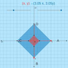 Sqrt 261 Dilation In The Coordinate Plane Ck 12 Foundation