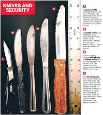 Used Kitchen Knives Pa Yanks Knives From Jfk Eateries Inside Security Checkpoint Newsday