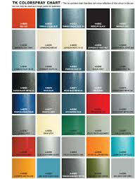 auto touch up paint color chart ideas touch up paint by color