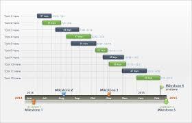 Gantt Chart In Excel Template Free Gantt Chart Template 9 Free Sle Exle Format