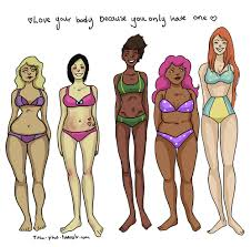 Body Meme - love your body because body shaming know your meme