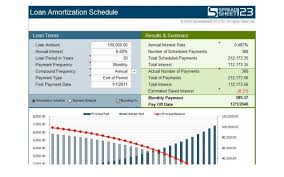 Amortization Schedule Excel Template Free Schedule Templates Free Template Downloads