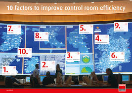 video wall and networked visualization solutions barco