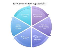 a day in the of a 21st century learning specialist
